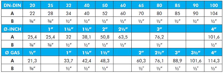 Edelstahl rohrschelle leicht mit gelenk v2a f r rohrdurchmesser - Edelstahlrohr durchmesser tabelle ...